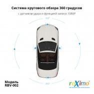 Система кругового обзора 360 1080p